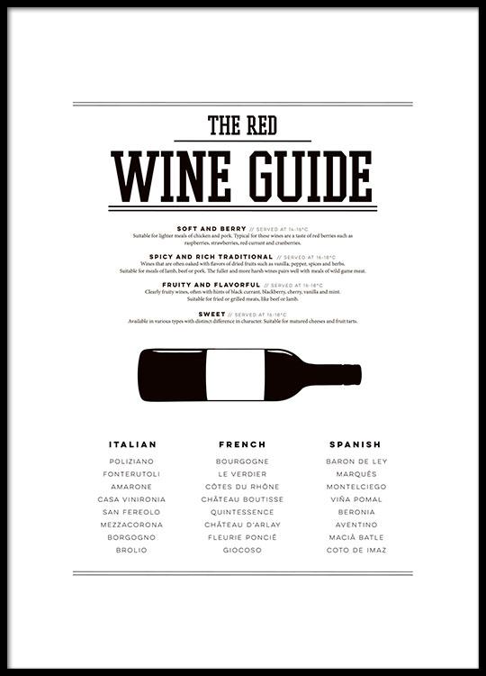 Poster Red Wine Guide Affiches De Cuisines Sur Le Vin Desenio Fr